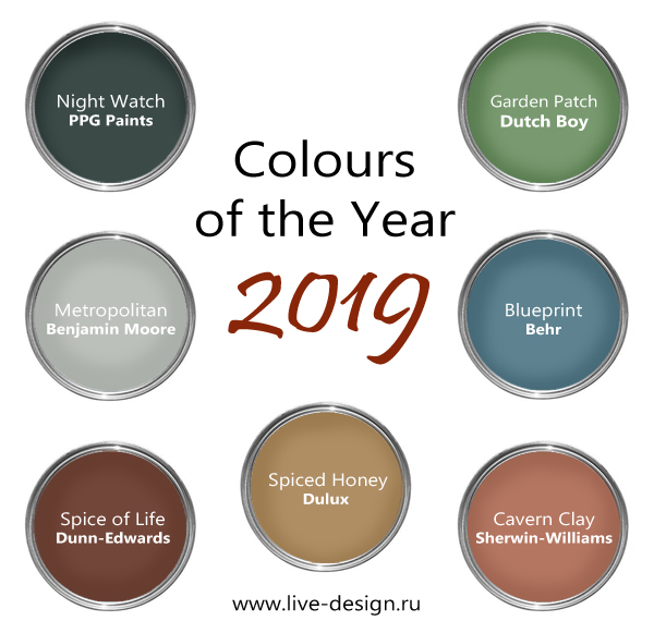 Colour of the Year 2019 Night Watch PPG Paints Garden Patch Dutch Boy Metropolitan Benjamin Moore Blueprint Behr Spice of Life Dunn-Edwards Spiced Honey Dulux Cavern Clay Sherwin-Williams