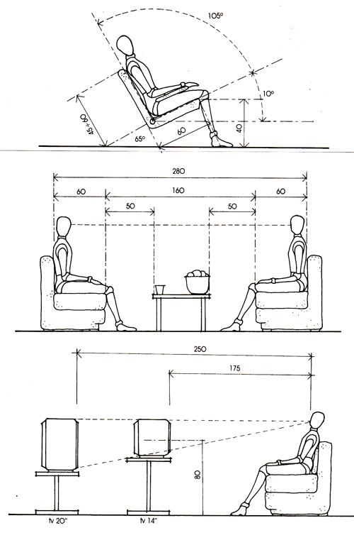 Схемы комфортного расположения человека сидя, при просмотре телевизора и правильное размещение мягкой мебели в гостиной.