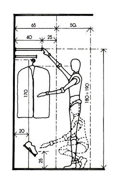 эргономика схемы проектирование гардеробной и встроенных шкафов