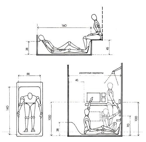 эргономика таблицы схемы ванной и душа