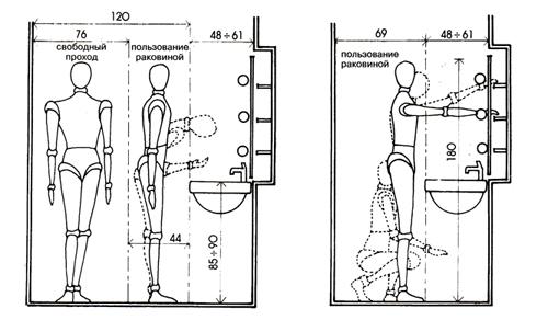 Схема размещения умывальника в
