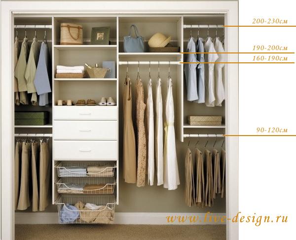 высота полок и вешалок в гардеробной