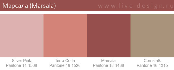 Сочетания цветов на основе оттенка Марсала по версии Института цвета Pantone. Вариант 3