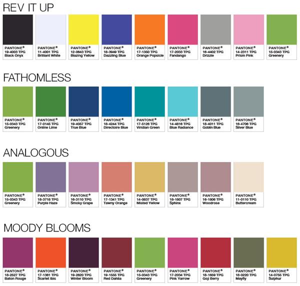 таблица сочетания цветов Pantone на основе Greenery
