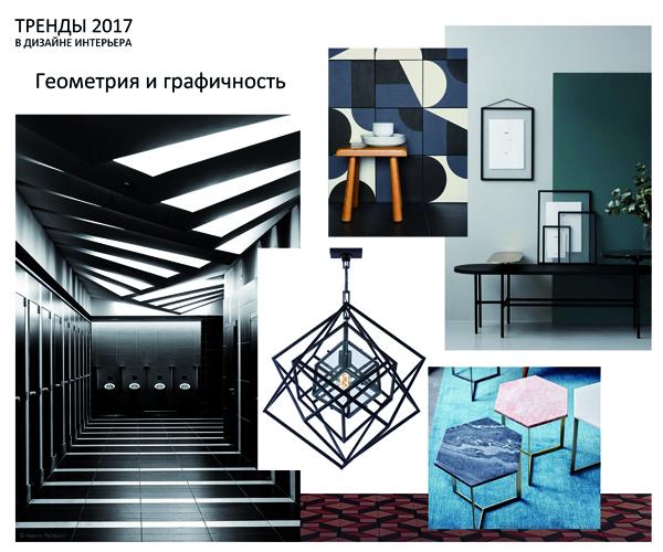 Тренды 2017-2018 в дизайне интерьера - геометрия