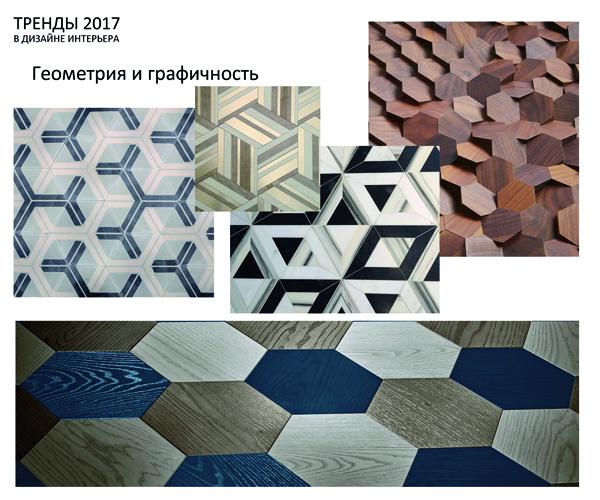 Тренды 2017-2018 в дизайне интерьера - графичность