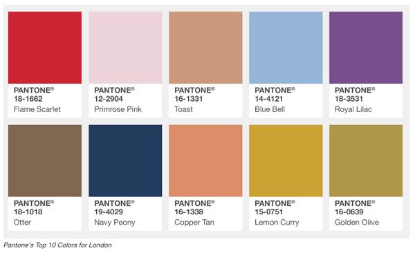 Модные цвета Pantone 2018 осень/зима fashion colors