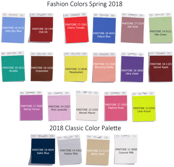 Модные цвета Pantone 2018 весна/лето sammer/spring fashion colors